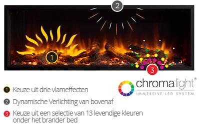 chroma-nl